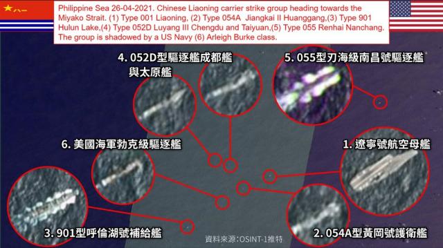 推特帳號OSINT-1發布衛星照片,內容可見美國海軍伯克級驅逐艦(編號6)混入遼寧號(編號1)航母編隊。(推特擷圖)