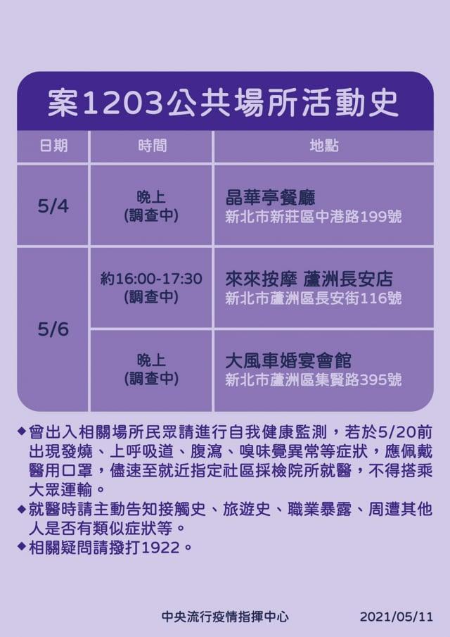 中央流行疫情指揮中心11日公布,案1203公共場所活動史。(中央流行疫情指揮中心提供)