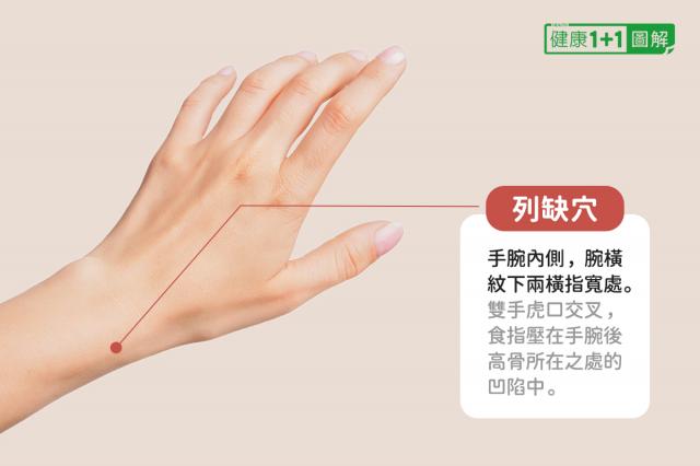列缺穴位於手腕內側,腕橫紋下兩橫指寬處。(健康1+1/大紀元提供)