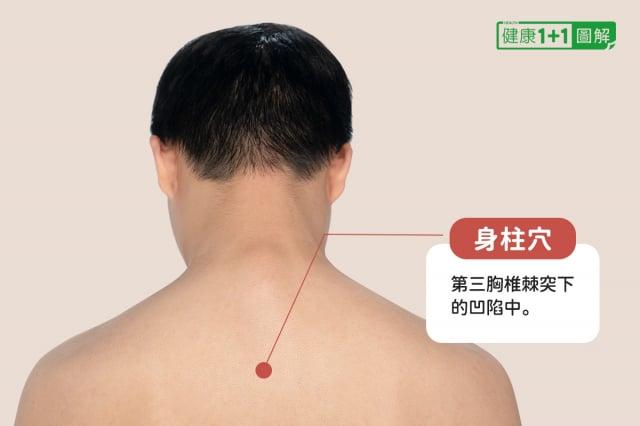 身柱穴位於背部正中線第三胸椎棘突下凹陷處。(健康1+1/大紀元提供)