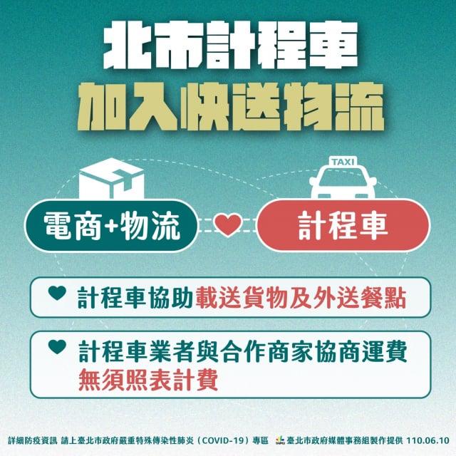 臺北市長柯文哲表示,北市以行政命令鬆綁相關法規,在疫情警戒二至四級管制的情況下,讓計程車擔任物流工作。(臺北市政府提供)
