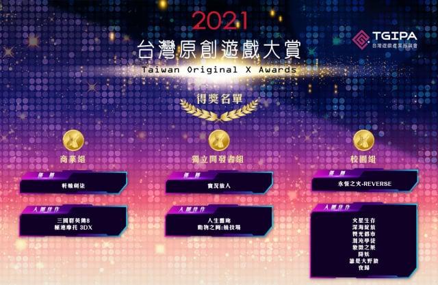 2021年度台灣原創遊戲大賞得獎名單。(社團法人臺灣遊戲產業振興會提供)