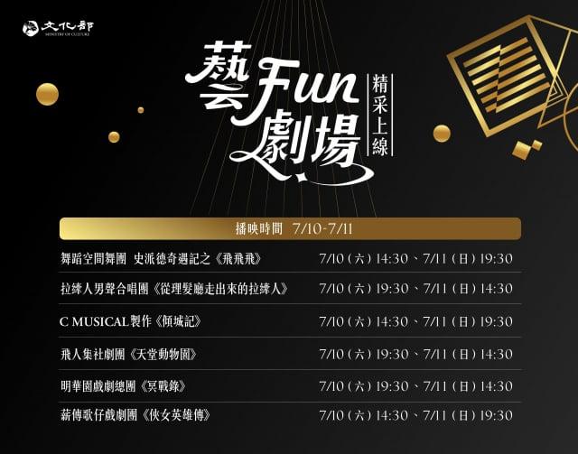 《藝Fun劇場—精采上線》線上劇院7月10、11日節目表。(文化部提供)