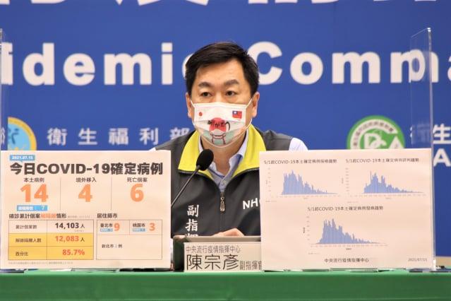 指揮中心副指揮官陳宗彥表示,現在一直持續關注和監測疫情,會隨著疫情變化做滾動檢討。(指揮中心提供)