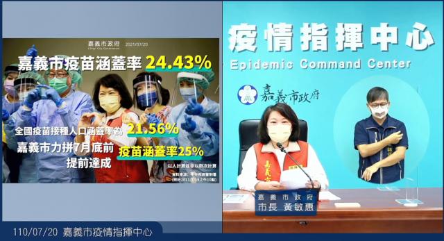 嘉義市疫苖涵蓋率24.43%。