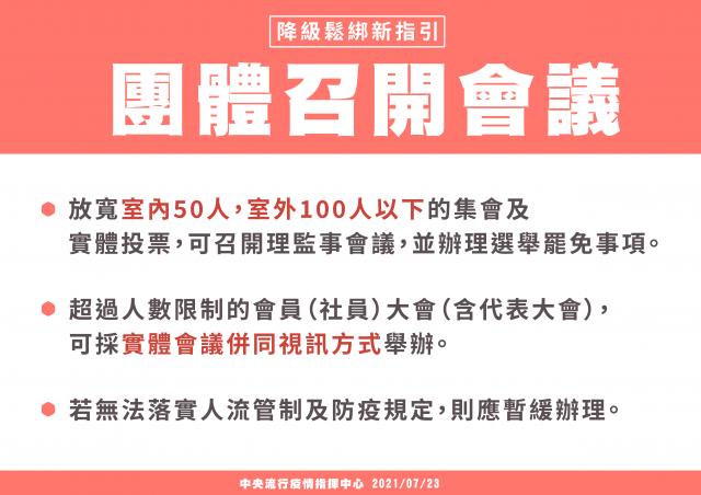 內政部23日公布疫情警戒降至二級人民團體開放指引。
