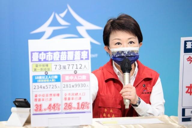 市長盧秀燕26日宣佈,開放補教業教職員工共四大系統、約2.2萬人,於29日前往全市快打站接種疫苗。(臺中市政府提供)