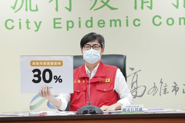 至7月27日高市疫苗覆蓋率達30%。(高市府提供)