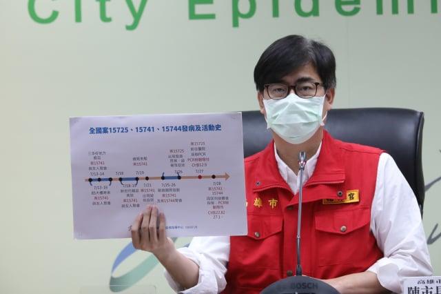 高市2天新增3例為群聚感染,市長陳其邁呼籲,非必要群聚能免則免。(高市府提供)