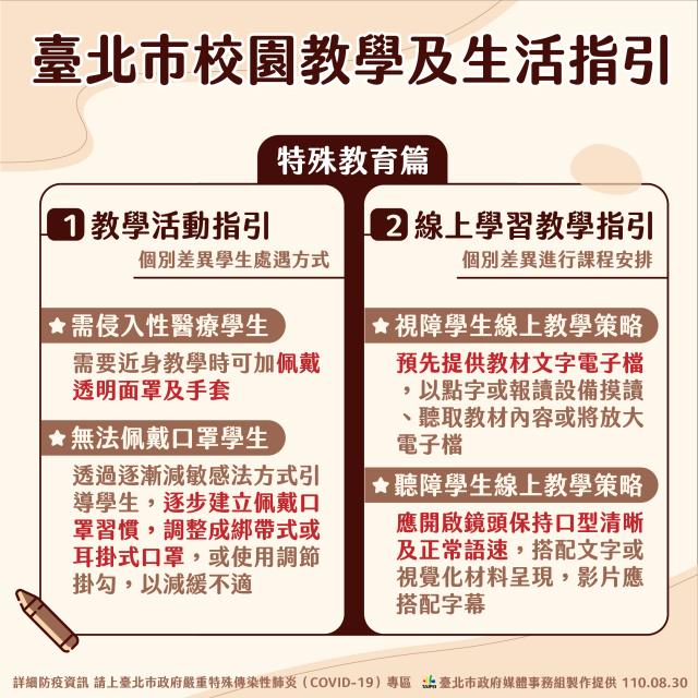 臺北市政府30日公布國小臺北市政府30日公布特教生教學及生活指引。