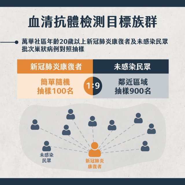 計畫主持人、臺北醫學大學附醫醫師王森德計畫執行方式。