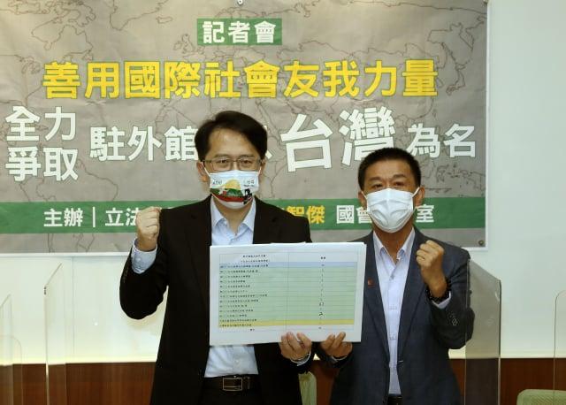 民進黨立委邱志偉(左)、許智傑(右)8日舉行記者會,呼籲外交部盡速成立駐外館處更名工作小組,積極推動臺灣110處駐外機構統一正名為臺灣。(中央社)
